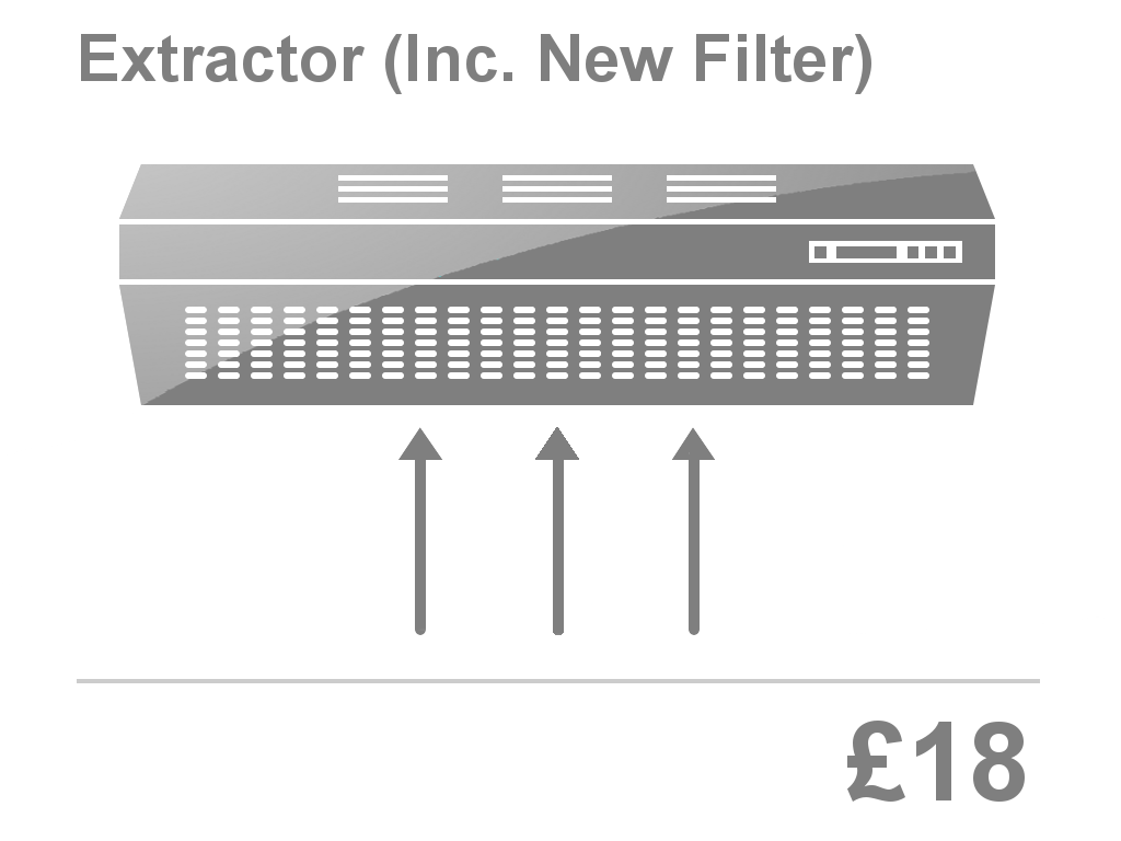 Extractor Clean Price Bristol